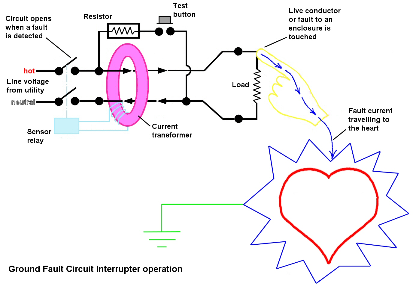 Circuit Diagram Elcb Wiring And Ebooks Nations Home Inspections Inc Blog Of Rccb